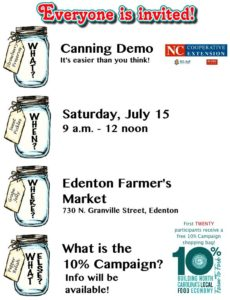 Cover photo for Canning Demo at Edenton Farmer's Market